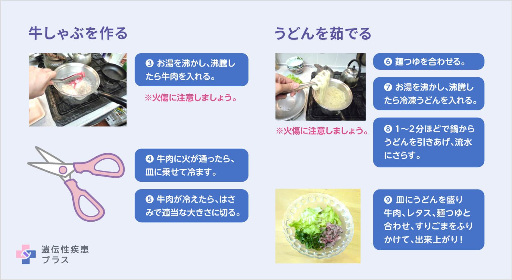 Recipe 01 02